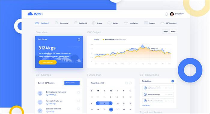 20 Best Banking Website Designs | AGENTE