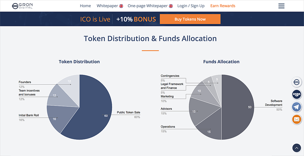 Token Distribution Design Examples