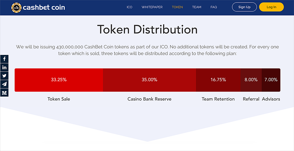 ico token distribution