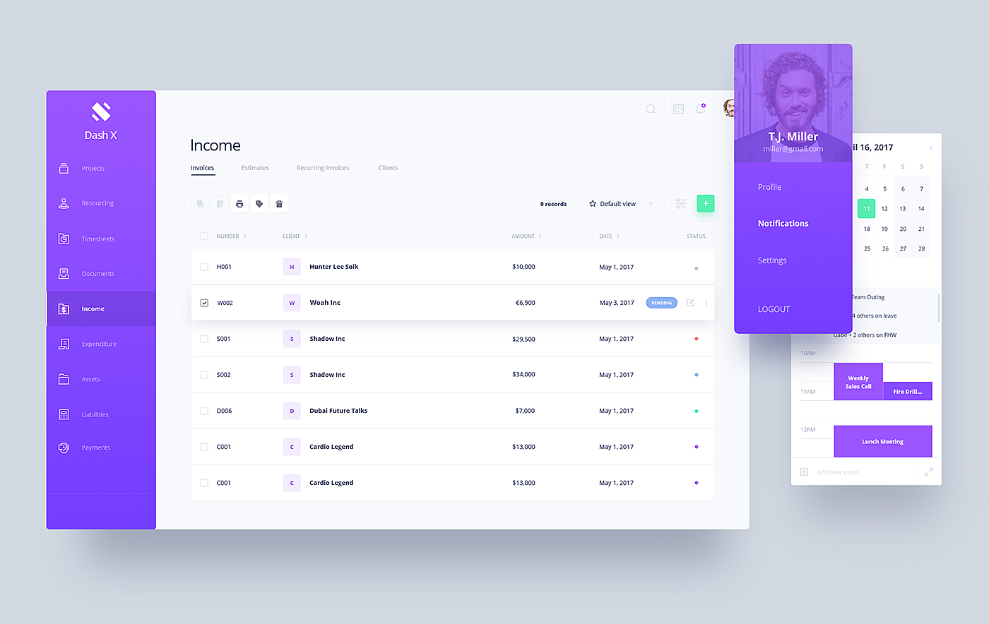Dashboard Design Best Practices and Examples | AGENTE
