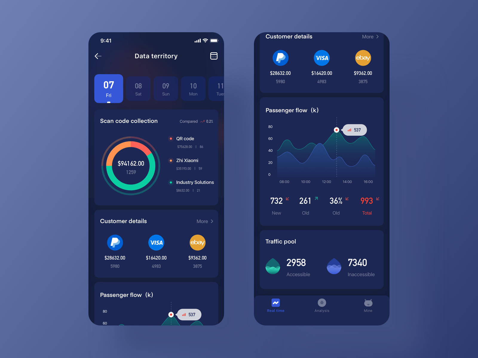 blue theme for ios