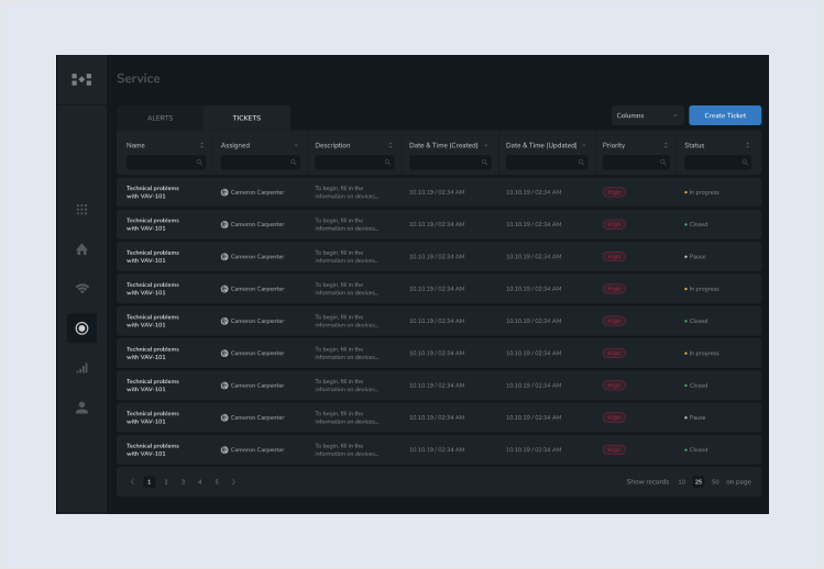 building management system dashboard