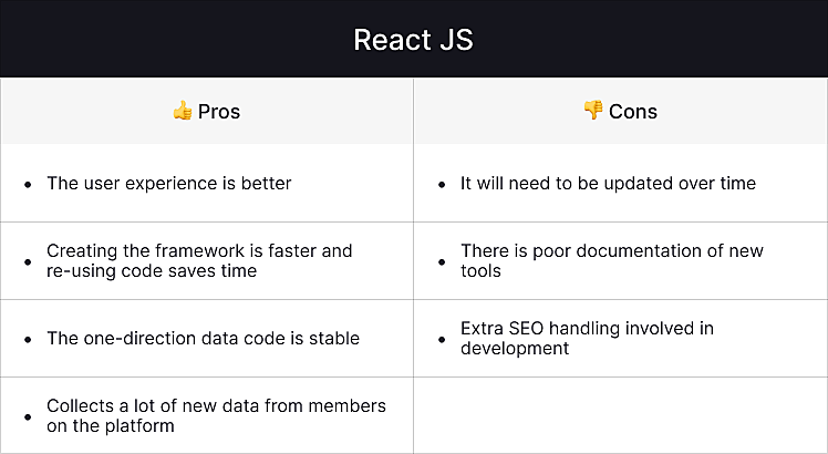 react js pros and cons