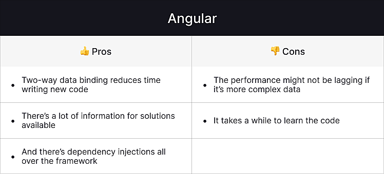 angular js pros and cons