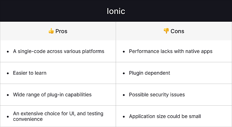 ionic pros and cons