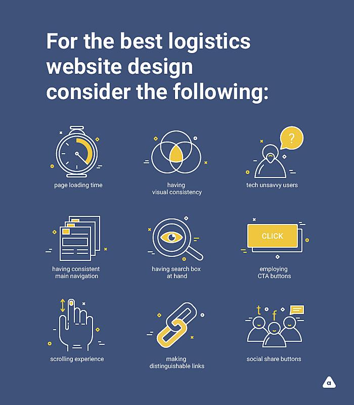 Logistics Company Web Design: Tips and Tricks   AGENTE
