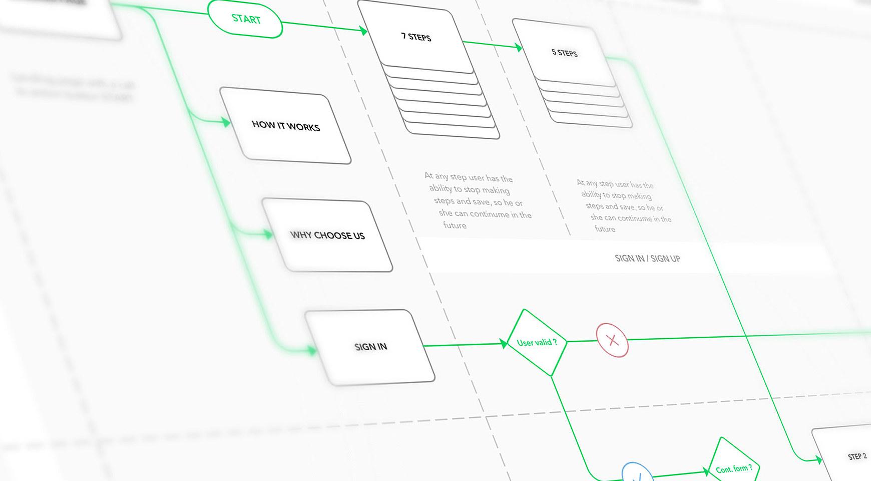 10 Great Examples of Website Navigation Design | AGENTE
